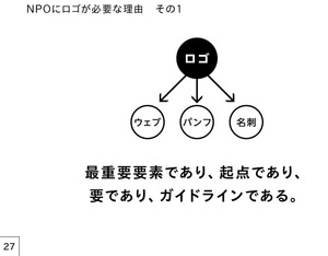 160705NPOロゴセミナー( 7月7日開催)_配布-27.jpg