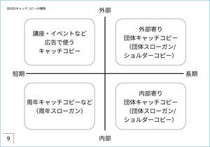 180202キャッチコピーセミナー(180203開催)@川崎_スライド配布用-9.jpg