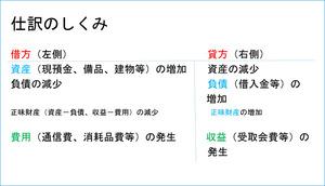 市民活動団体会計入門-32.jpg
